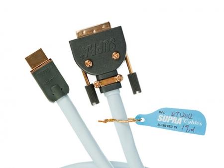 Supra Cables HDMI auf DVI Kabel Belegung